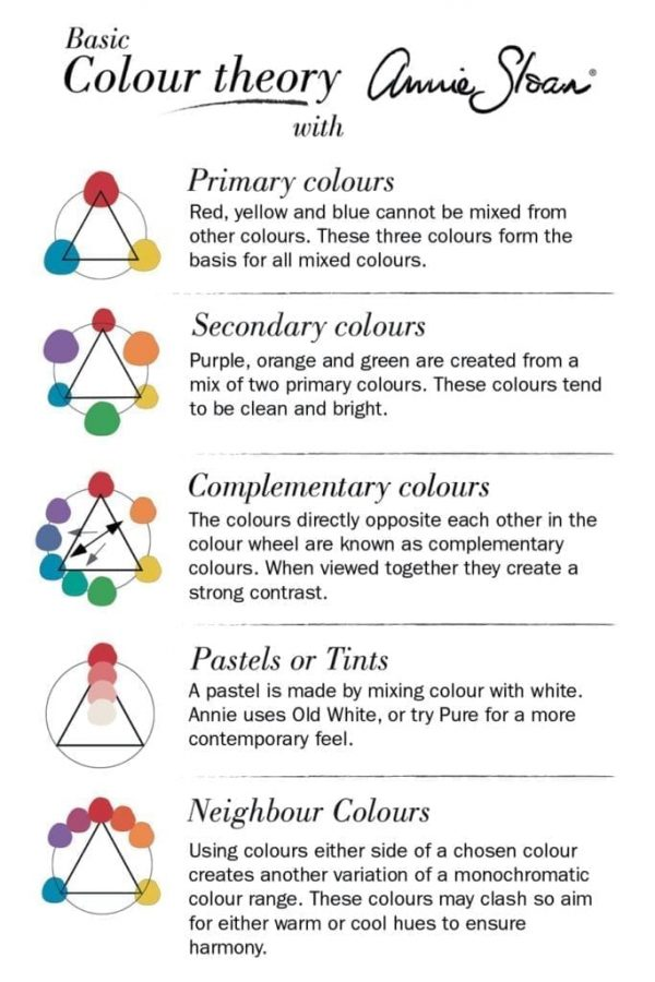 basic-colour-theory-with-annie-sloan